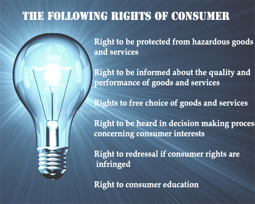 THE FOLLOWING RIGHTS OF CONSUMER