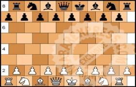 रंगीला स्मृति शतरंज प्रतियोगिता 1 जनवरी से
